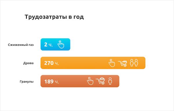 trudozatrati_sistem_otoplenija_dla_doma.png