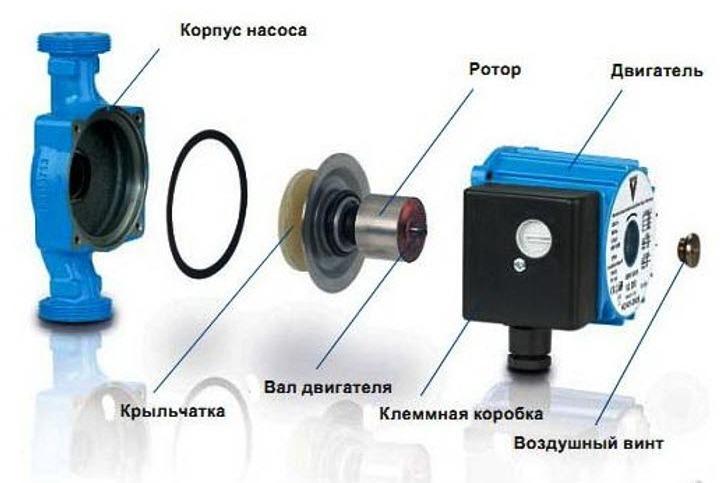 nasos-dlya-kotla-otopleniya-1.jpg