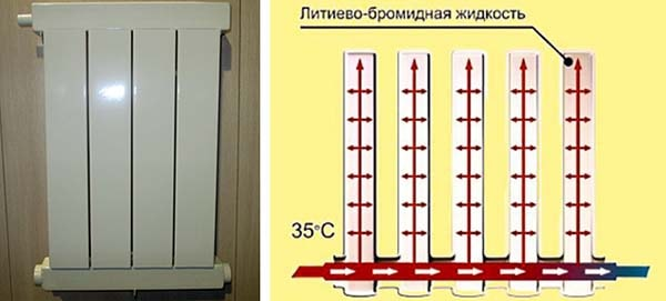 Vakuumnyj-jenergosberegajushhij-radiator.jpg