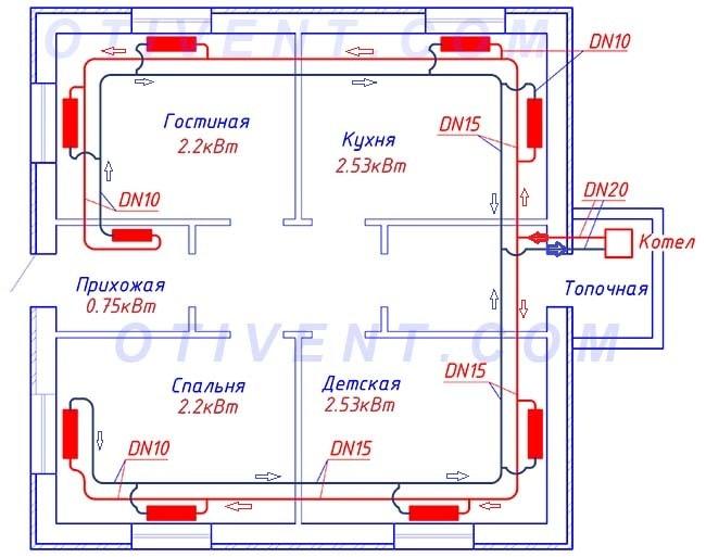 Dvuhtrubnaja-zakrytaja-sistema-otoplenija.jpg