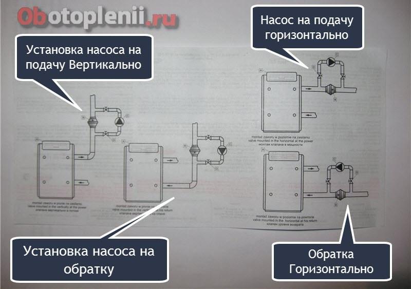 ustanovka-cirkuljacionnogo-nasosa-6.jpg