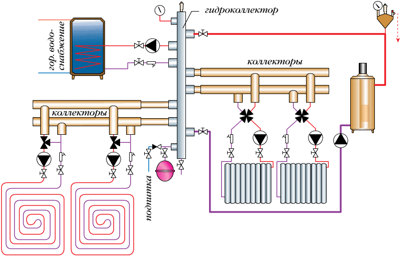 raschet-nasosa-dlya-sistemy-otopleniya-1.png