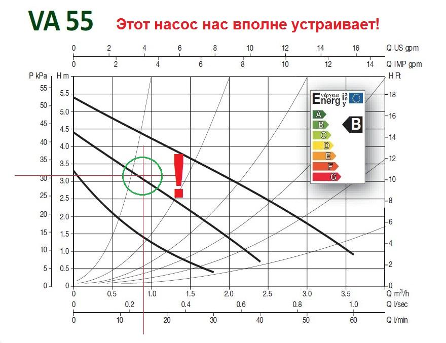 raschet-nasosa-dlya-sistemy-otopleniya-11.jpg