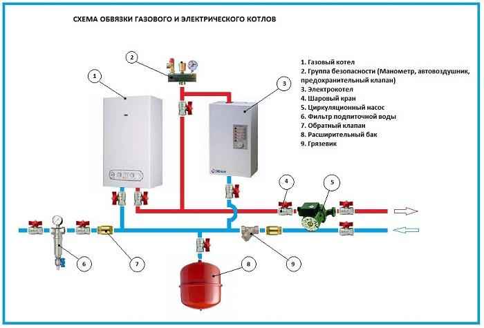 raschet-nasosa-dlya-sistemy-otopleniya-7.jpg