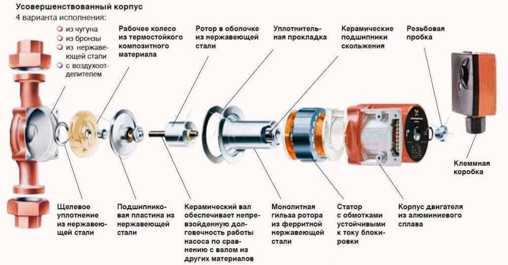 raschet-nasosa-dlya-sistemy-otopleniya-14.jpg