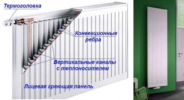Stalnoj-radiator-v-razreze.jpg