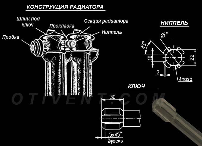 Ustrojstvo-chugunnogo-radiatora.jpg