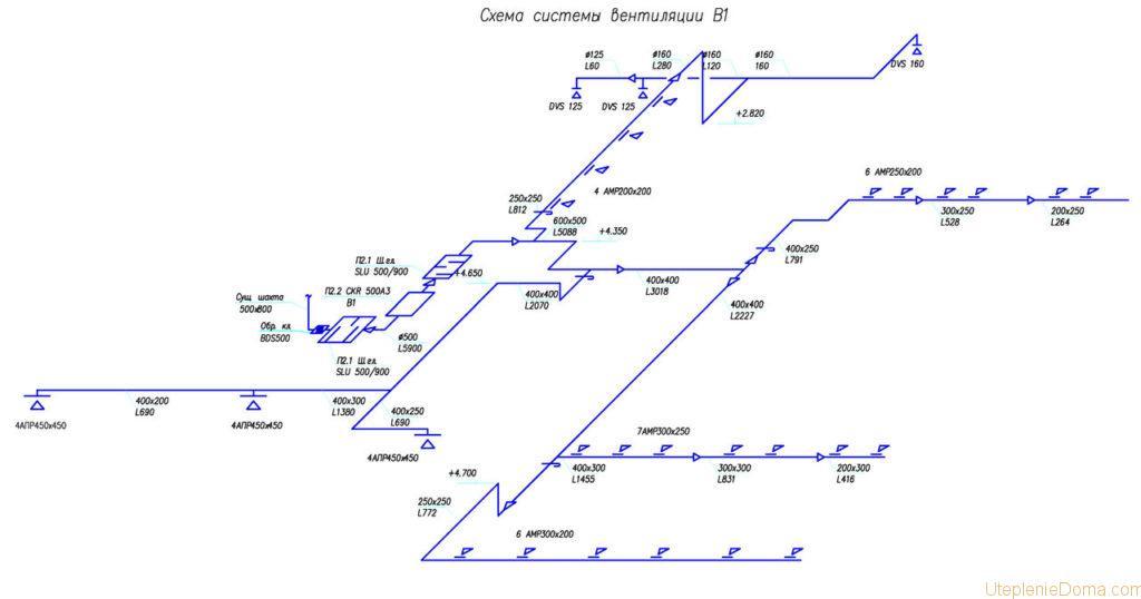 aksonometricheskaya-sxema1-1024x538.jpg