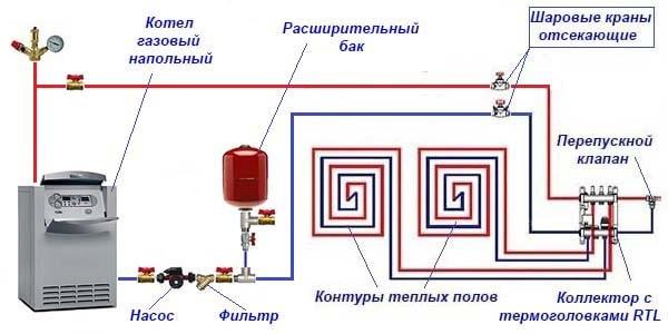 teplyj-pol-ot-napolnogo-gazovogo-kotla-min.jpg