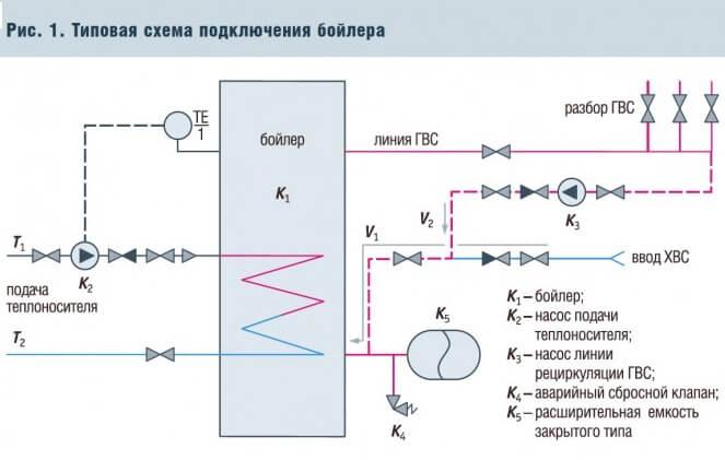 Tipovaya-shema.jpg