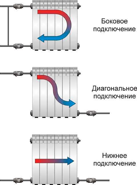 varianty-podklyucheniya.jpg