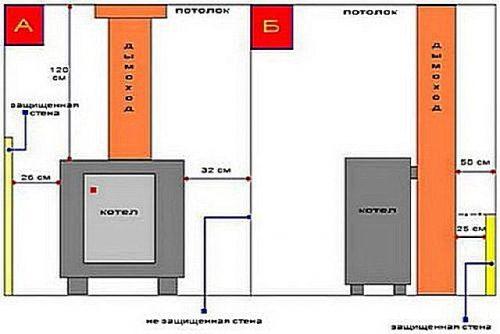 shema-ustanovki-napolnogo-kotla-500x334.jpg