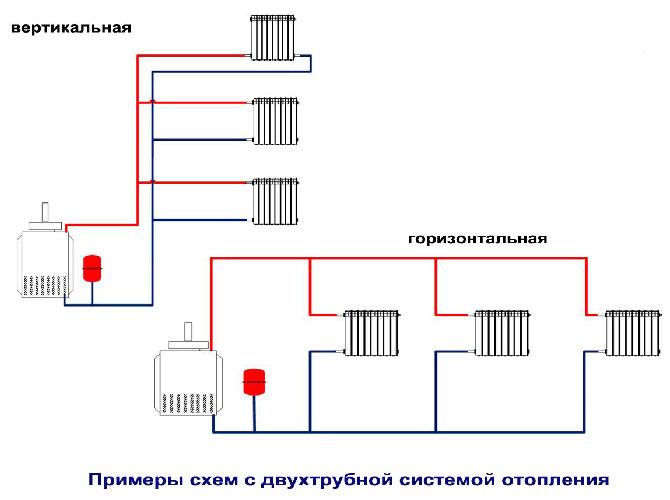 vertikalnaya-i-gorizontaln.jpg
