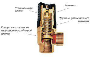 teplyj-pol-ot-centralnogo-otopleniya71-300x190.jpeg