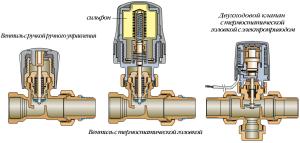 termoregulyator_batarey_otoplenyja3_012-300x143.png