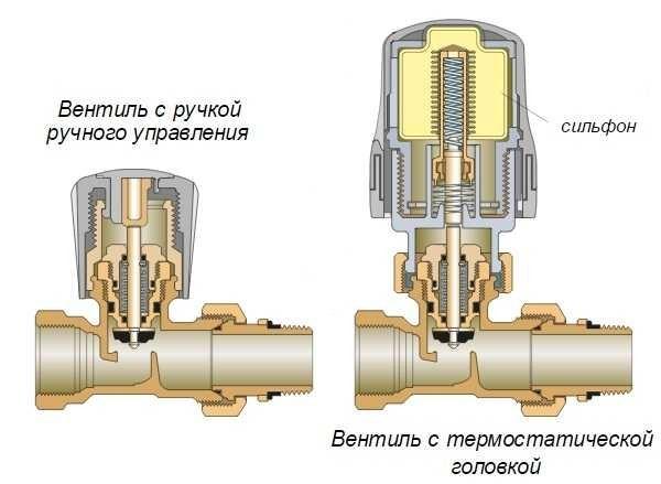 Ustrojstvo-termoreguljatora-batarej-otoplenija.jpg