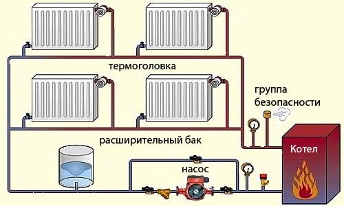 Regulirovka-otoplenija-gazovogo-kotla.jpg