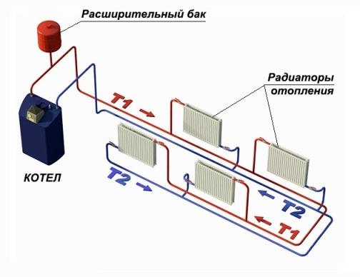 shema-tupikovoj-sistemy-otoplenija-1.jpg