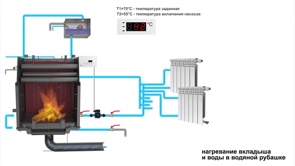 kamin-s-vodyanym-konturom-otopleniya-14.jpg