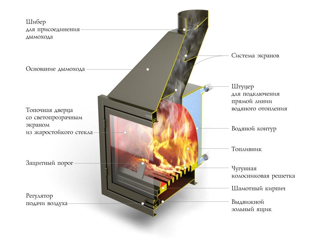 kamin-s-vodyanym-konturom-otopleniya-8.jpg