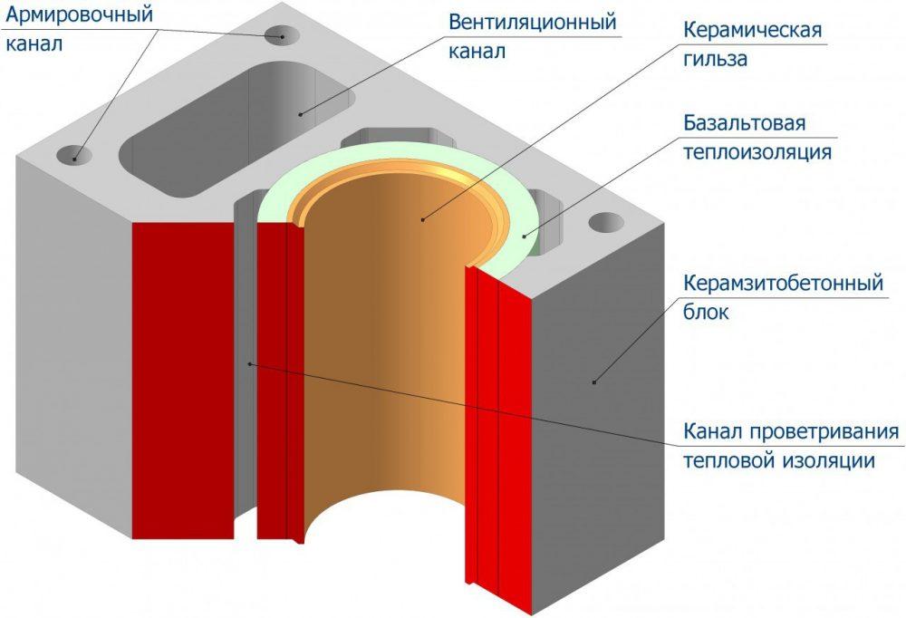 kamin-s-vodyanym-konturom-otopleniya-1.jpg