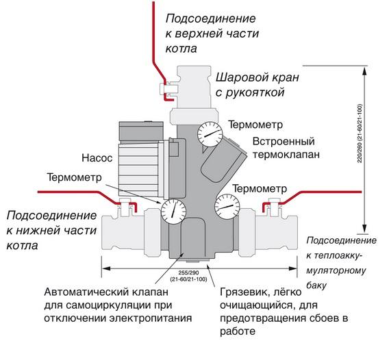 podklyuchenie-teploakkumulyatora-k-kotlu.jpg