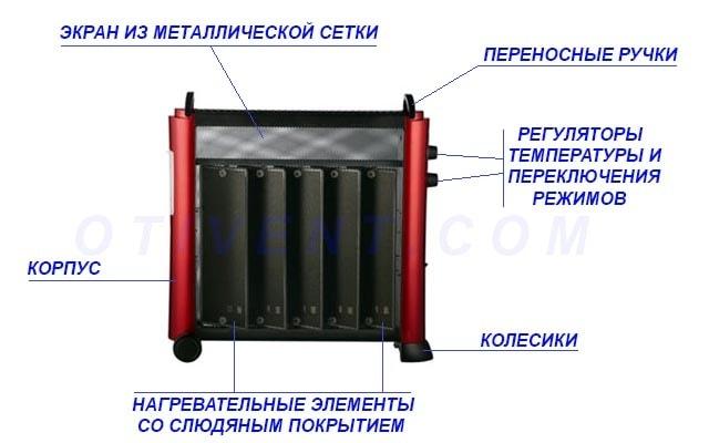 Obshhaja-shema-mikatermicheskogo-obogrevatelja.jpg