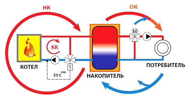 shema-podkljuchenija-teplovogo-akkumuljatora.jpg