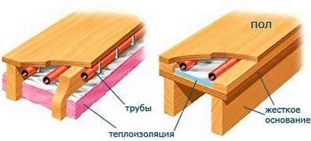 teplie_poli_v_derevyannom_dome_1.jpg
