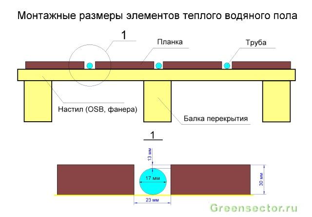 teplie_poli_v_derevyannom_dome_8.jpg