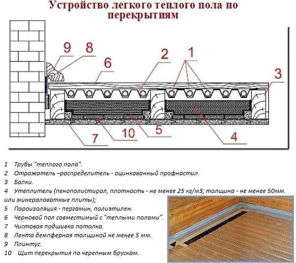 teplie_poli_v_derevyannom_dome_9.jpg