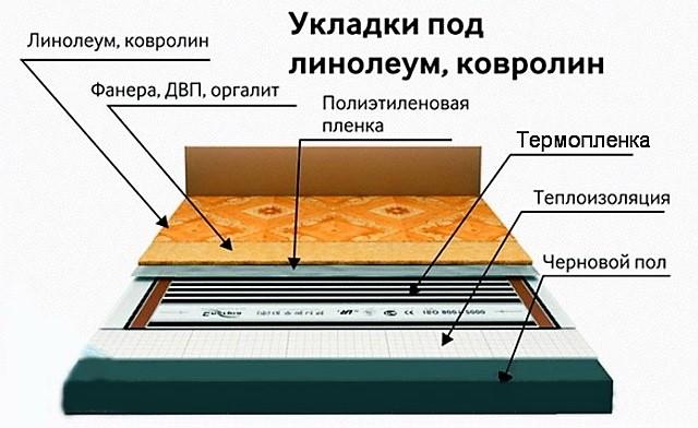 teplie_poli_v_derevyannom_dome_12.jpg