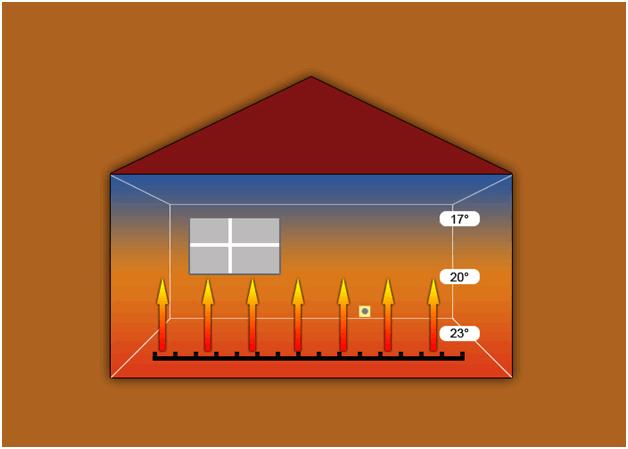 termosmesit-klapan-dlya-tepl-pol1.png