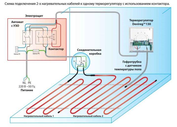 osobennosti-podklyucheniya-teplogo-pola-k-termoregulyatoru-22.jpg