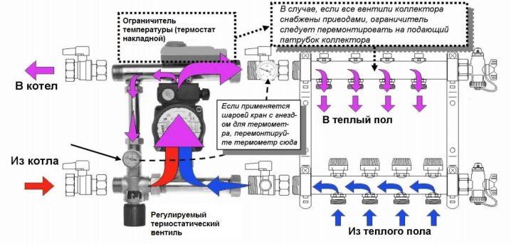 osobennosti-podklyucheniya-teplogo-pola-k-termoregulyatoru.jpeg
