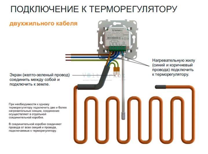 osobennosti-podklyucheniya-teplogo-pola-k-termoregulyatoru-26.jpg
