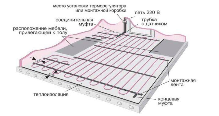 osobennosti-podklyucheniya-teplogo-pola-k-termoregulyatoru-51.jpg