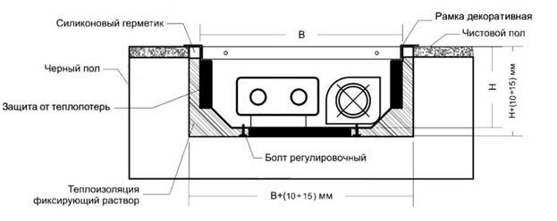 konvektori-otoplenia-vodyanie-vstrivaem-4.jpg