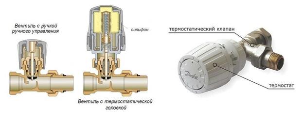 konvektori-otoplenia-vodyanie-vstrivaem-9.jpg