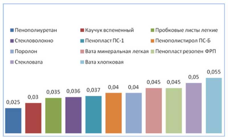 kak-uteplit-vodoprovodnuyu-trubu-v-zemle-svoimi-rukami-materialyi-tehnologiya-4.jpg