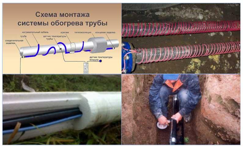 kak-uteplit-vodoprovodnuyu-trubu-v-zemle-svoimi-rukami-materialyi-tehnologiya-14.jpg