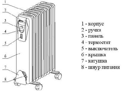 masljanij_obogrevatel-8.jpg