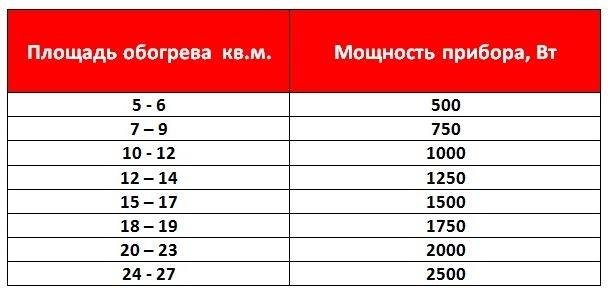 masljanij_obogrevatel-7.jpg