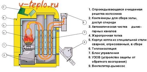 biokotel.jpg