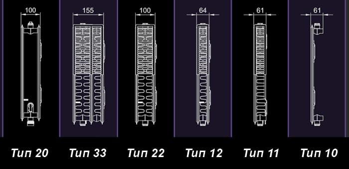 Tipy-stalnyh-panelnyh-radiatorov.jpg
