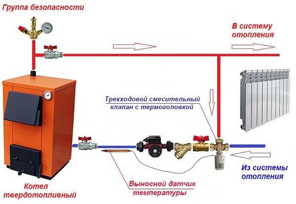 Shema-podkljuchenija-TT-kotla-k-otopleniju.jpg