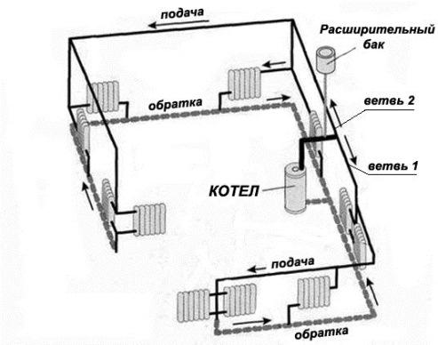 shema-tupikovoj-sistemy-otoplenija.jpg