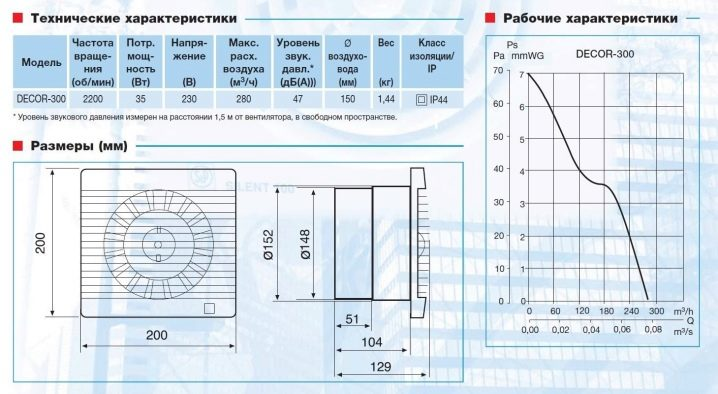 ventilyatory-s-obratnym-klapanom-harakteristiki-i-tonkosti-vybora-24.jpg