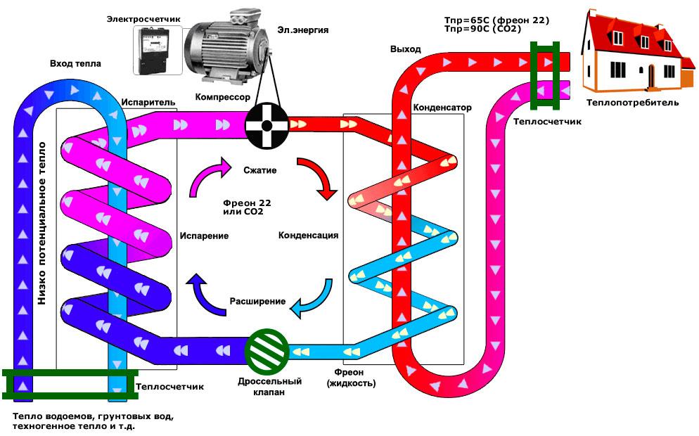 raschet-nasosa-dlya-sistemy-otopleniya-10.jpg