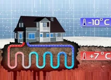 Принцип-работы-теплового-насоса-земли.jpg